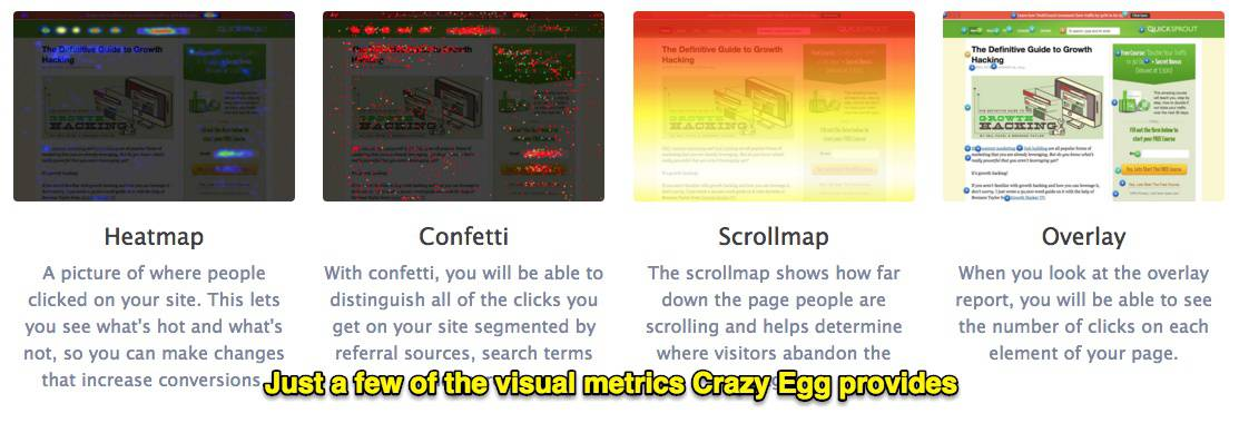 saas pricing strategies crazy_egg_visual_metrics
