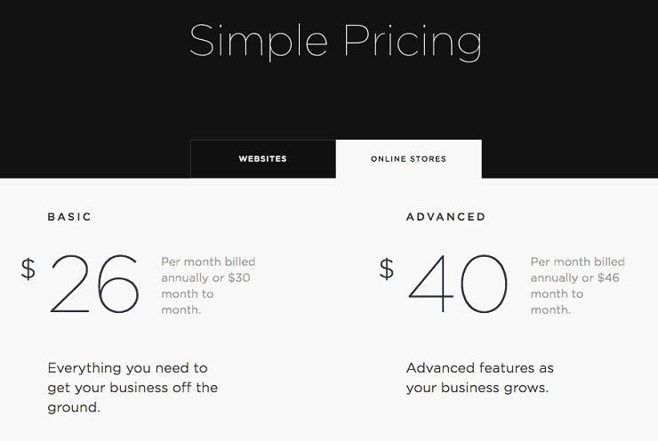 popular ecommerce platforms 2018 squarespace pricing