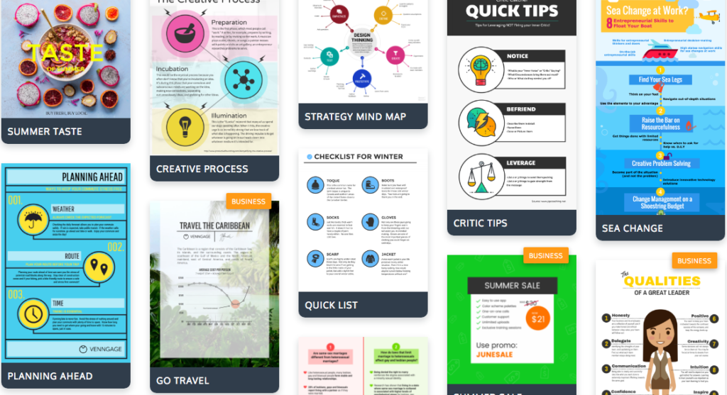 Guide to Podcasting- Infographic Examples