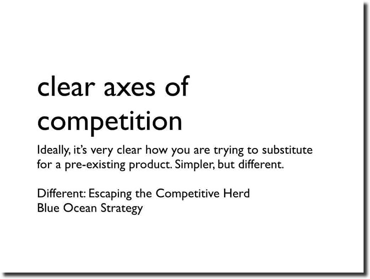 Clear Axes of Competition