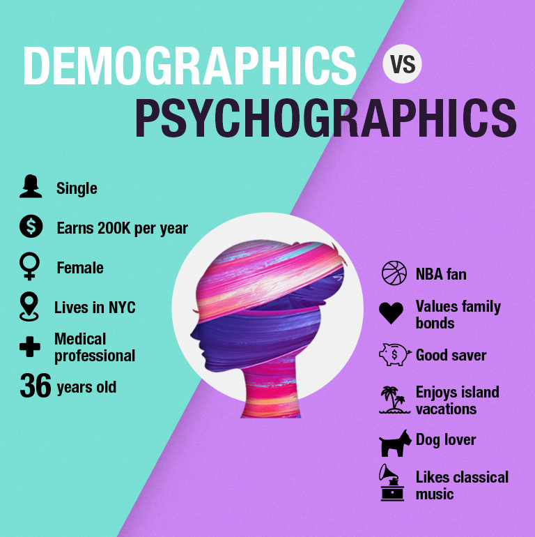 demographics-vs-psychographics foundr definition